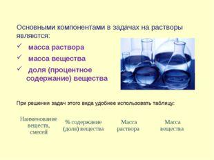 Основными компонентами в задачах на растворы являются: масса раствора масса