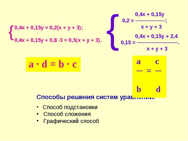 { 0,4x + 0,15y = 0,2(x + y + 3); 0,4x + 0,15y + 0,8 ·3 = 0,5(x + y + 3). 0,4х...