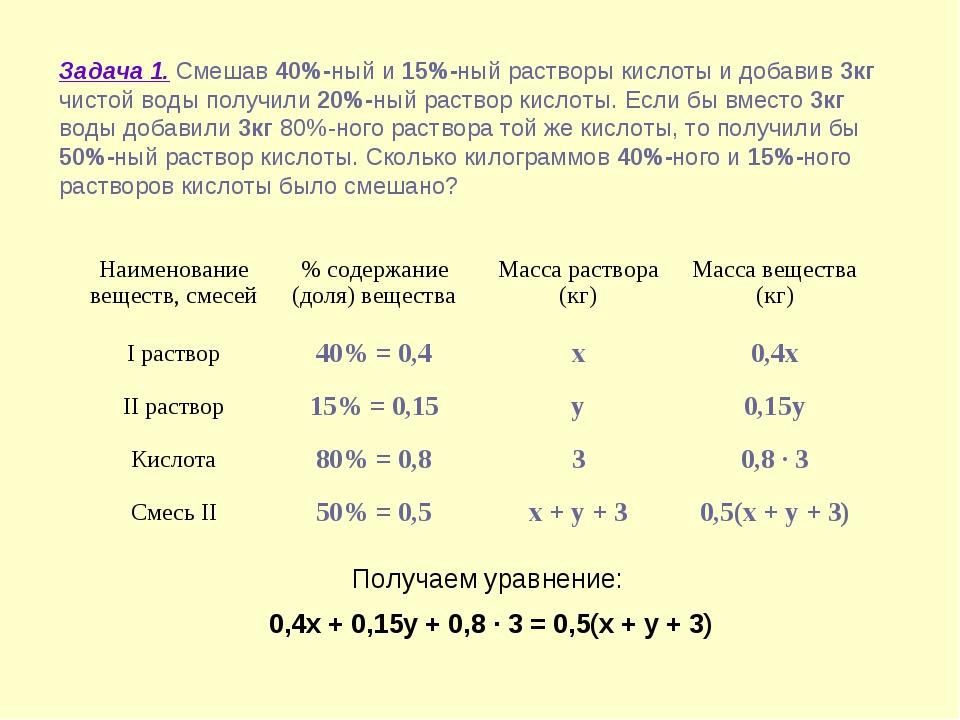 Получаем уравнение: 0,4x + 0,15y + 0,8 · 3 = 0,5(x + y + 3) Задача 1. Смешав...