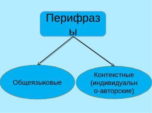 Перифразы Общеязыковые Контекстные (индивидуально-авторские)