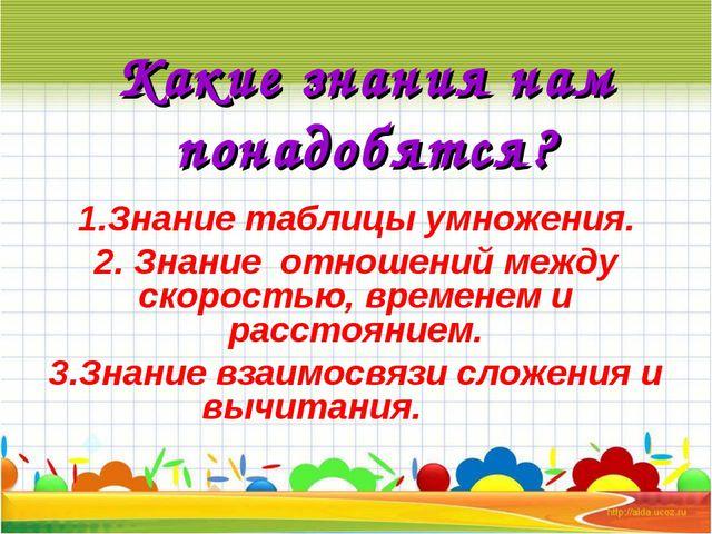 Какие знания нам понадобятся? 1.Знание таблицы умножения. 2. Знание отношений...
