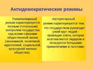 Антидемократические режимы Тоталитарный режимхарактеризуется полным (тотальн