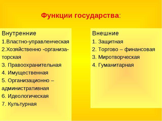 Функции государства: Внутренние 1.Властно-управленческая 2.Хозяйственно -орга...