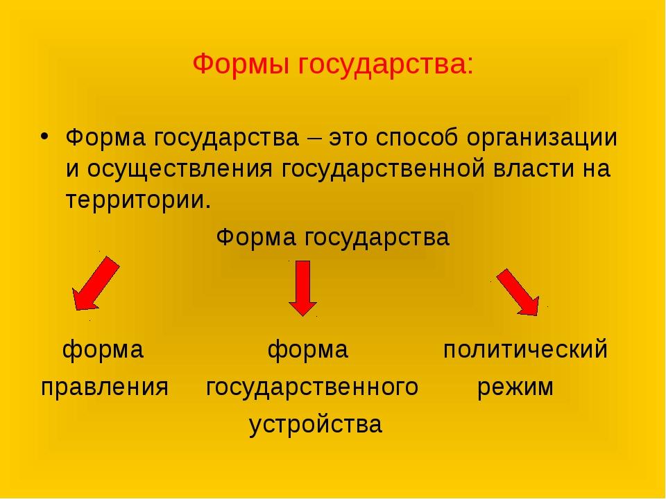 Формы государства: Форма государства – это способ организации и осуществления...