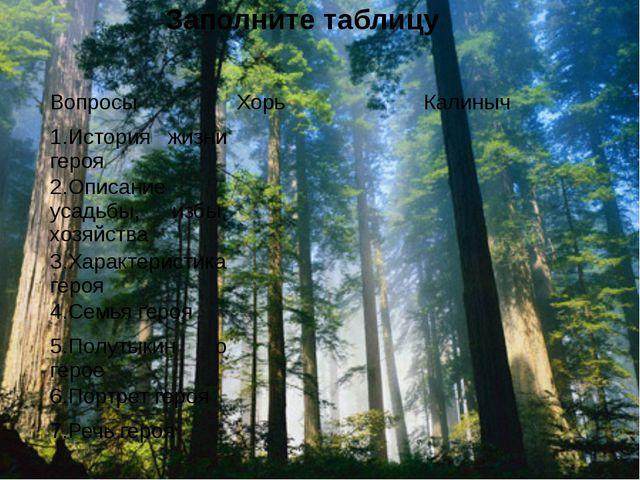 Заполните таблицу Вопросы Хорь Калиныч 1.История жизни героя 2.Описание усадь...