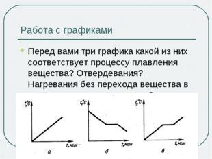 Работа с графиками Перед вами три графика какой из них соответствует процессу
