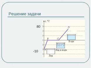 Решение задачи 80 -10