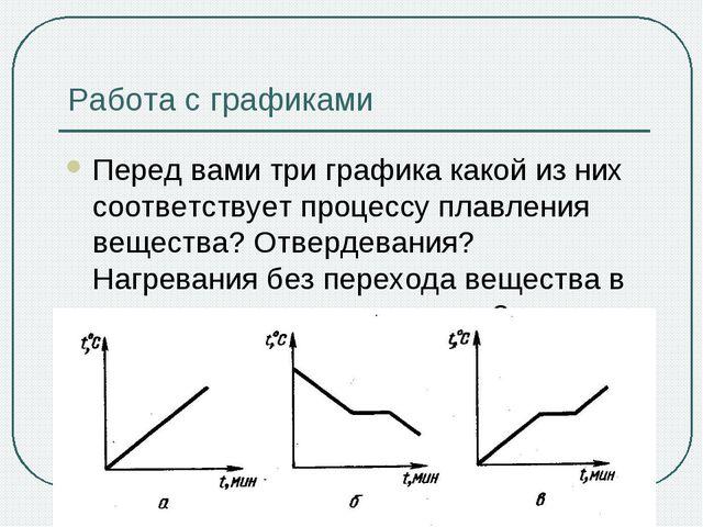 Работа с графиками Перед вами три графика какой из них соответствует процессу...