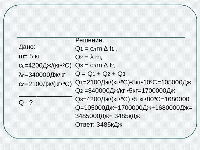 Дано: m= 5 кг cв=4200Дж/(кг•ºC) λл=340000Дж/кг cл=2100Дж/(кг•ºC) ___________...