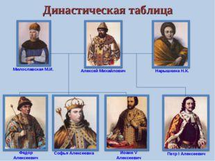 Династическая таблица Милославская М.И. Алексей Михайлович Нарышкина Н.К. Фед