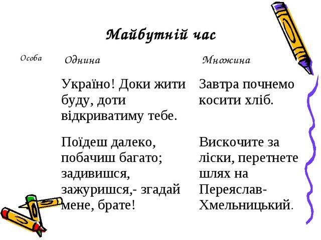 Майбутній час Особа Однина  Множина Україно! Доки жити буду, доти відкрив...