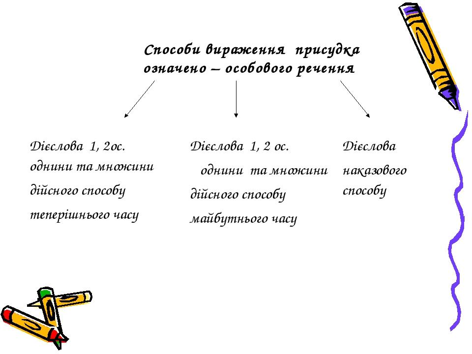 Способи вираження присудка означено – особового речення Дієслова 1, 2ос. одни...