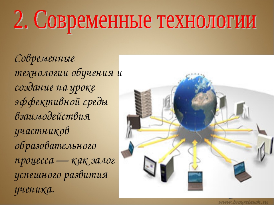 Современные технологии обучения и создание на уроке эффективной среды взаимод...