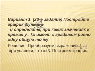 Вариант 1. (23-е задание) Постройте график функции и определите, при каких зн