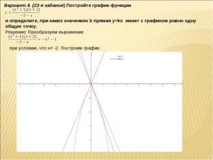Вариант 4. (23-е задание) Постройте график функции и определите, при каких з