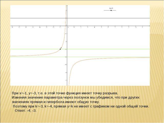 При х=-1, y=-3, т.е. в этой точке функция имеет точку разрыва. Изменяя значен...