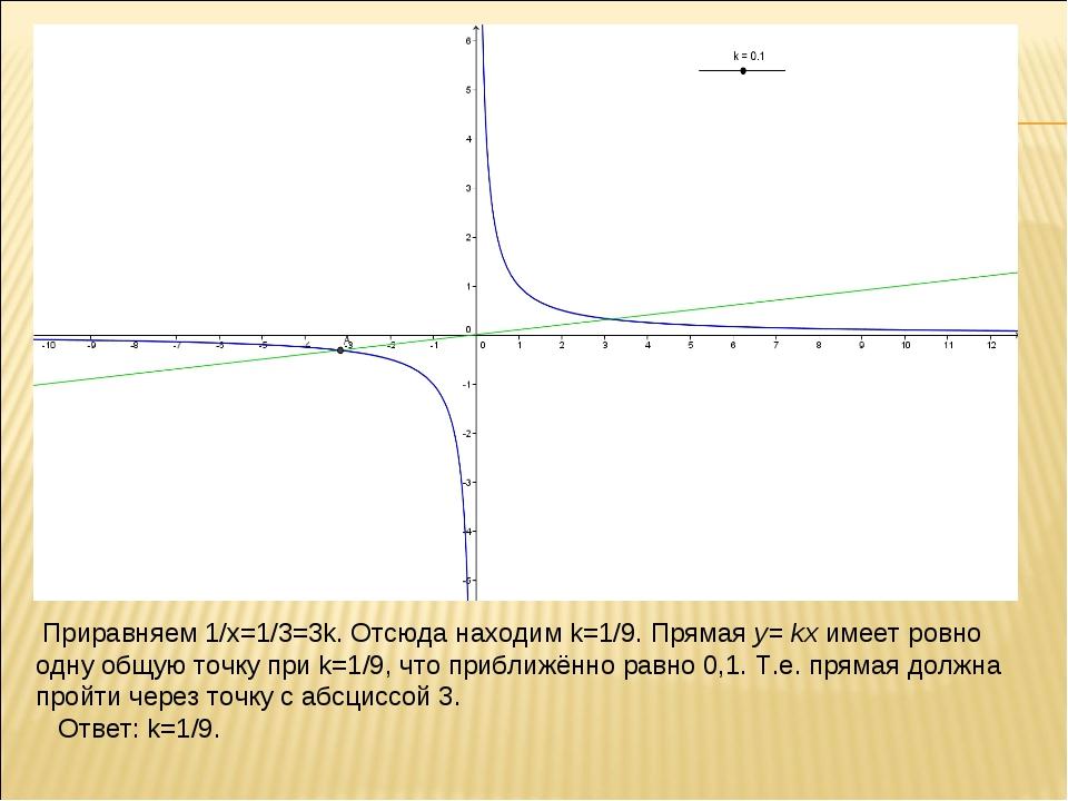 Приравняем 1/х=1/3=3k. Отсюда находим k=1/9. Прямая y= kx имеет ровно одну о...