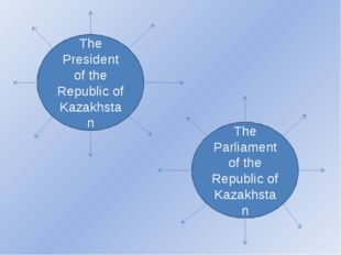 The President of the Republic of Kazakhstan The Parliament of the Republic of