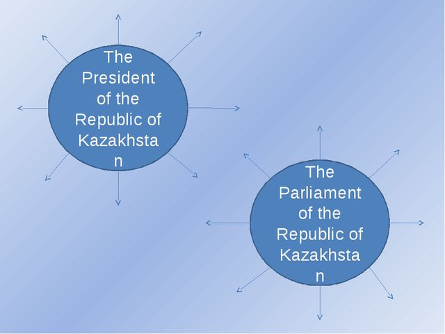 The President of the Republic of Kazakhstan The Parliament of the Republic of...