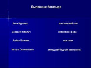 Илья Муромец крестьянский сын Добрыня Никитич Алёша Попович Микула Селянинови