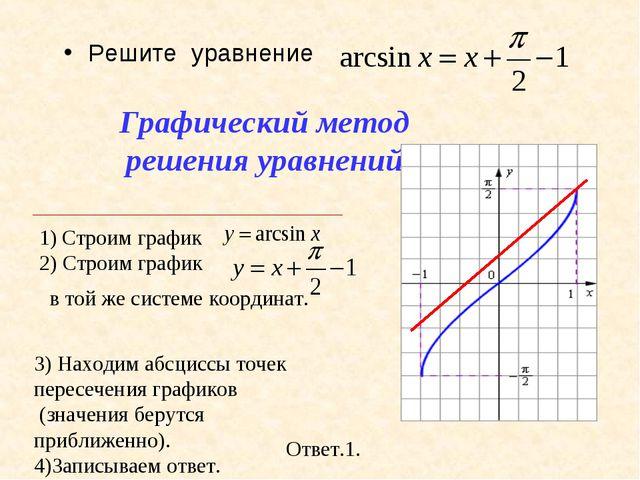Решите уравнение Ответ.1. 3) Находим абсциссы точек пересечения графиков (зна...