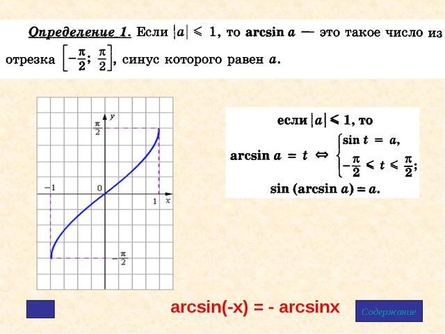 arcsin(-x) = - arcsinx Содержание