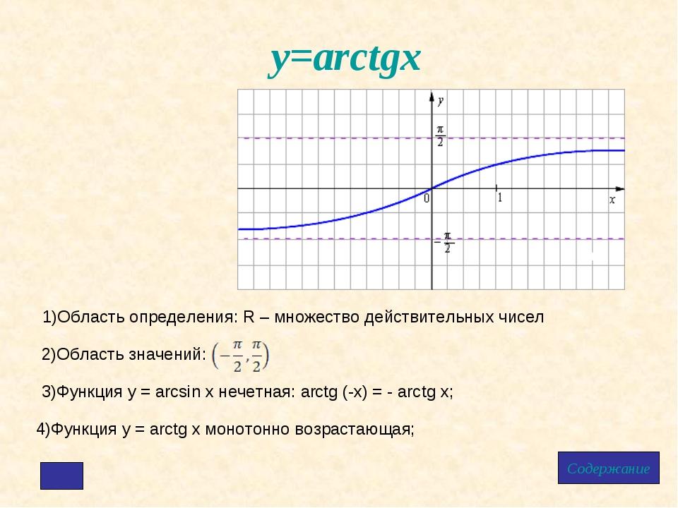 у=arctgx Содержание 1)Область определения: R – множество действительных чисел...