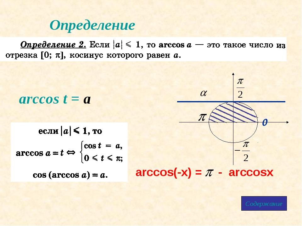 Определение arccos t = a Содержание arccos(-x) = - arccosx