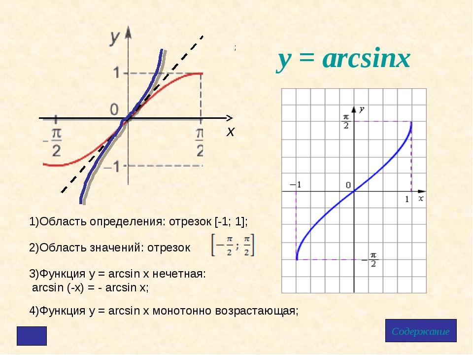 у = arcsinx Содержание х 1)Область определения: отрезок [-1; 1]; 2)Область зн...