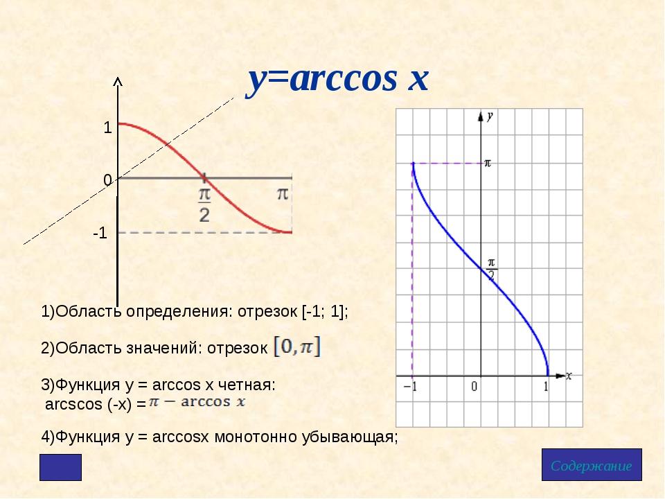 у=arccos x Содержание 1)Область определения: отрезок [-1; 1]; 2)Область значе...