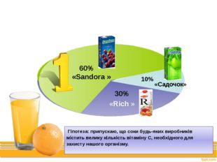 Гіпотеза: припускаю, що соки будь-яких виробників містить велику кількість в