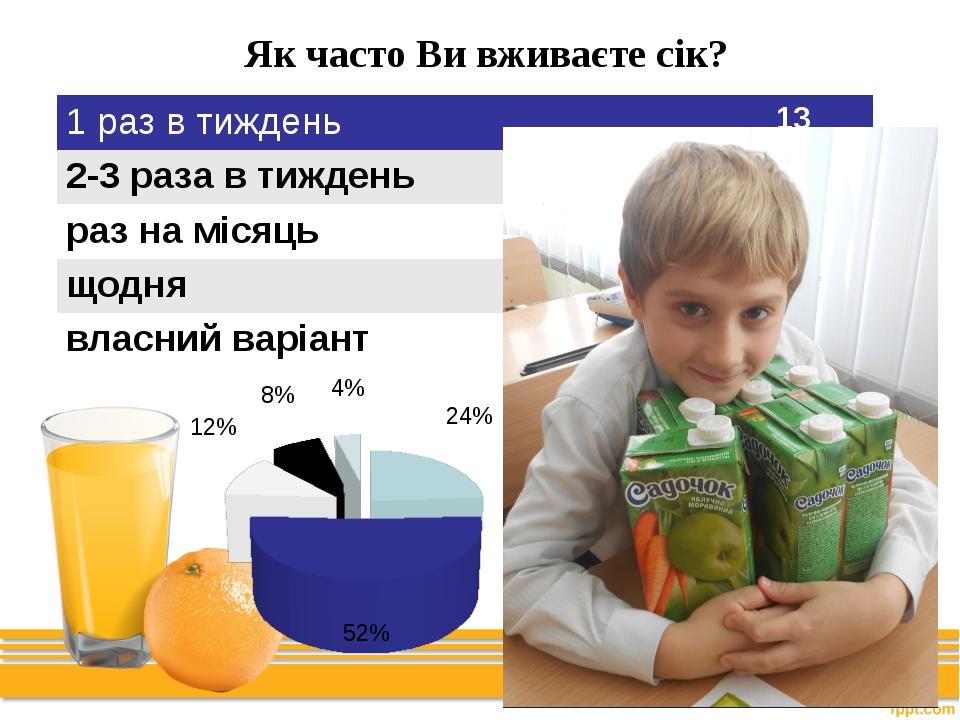 Як часто Ви вживаєте сік? 1 раз втиждень 13 2-3 раза втиждень 6 раз намісяць...