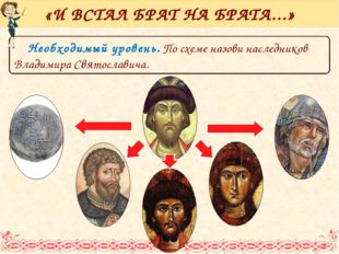 Необходимый уровень. По схеме назови наследников Владимира Святославича. «И В