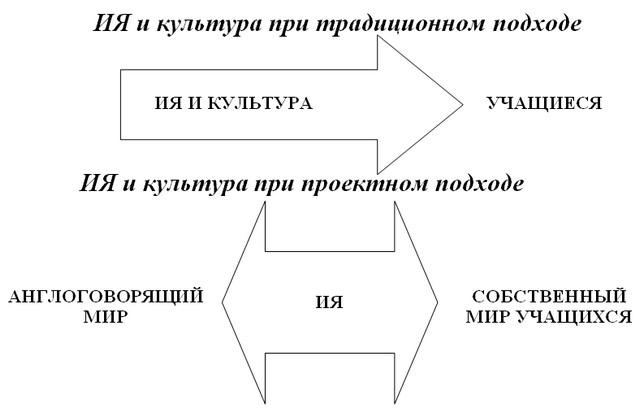 http://iyazyki.ru/wp-content/uploads/2014/12/bez1.jpg