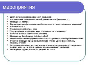 мероприятия Диагностика самоопределения (индивид.) Составление плана внеурочн