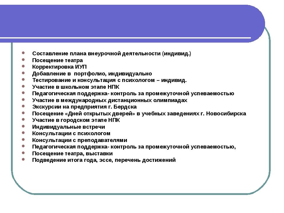 Составление плана внеурочной деятельности (индивид.) Посещение театра Коррект...