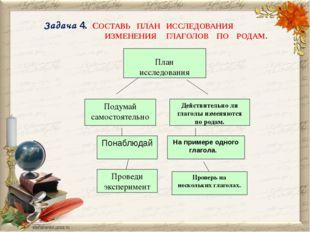 Задача 4. СОСТАВЬ ПЛАН ИССЛЕДОВАНИЯ ИЗМЕНЕНИЯ ГЛАГОЛОВ ПО РОДАМ. План исследо