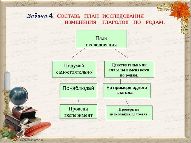 Задача 4. СОСТАВЬ ПЛАН ИССЛЕДОВАНИЯ ИЗМЕНЕНИЯ ГЛАГОЛОВ ПО РОДАМ. План исследо...