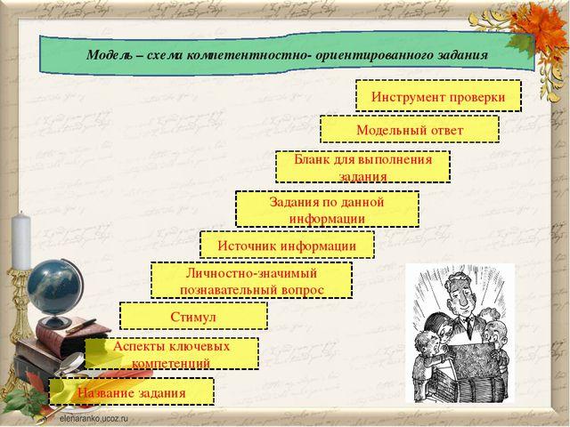 Модель – схема компетентностно- ориентированного задания Название задания Асп...