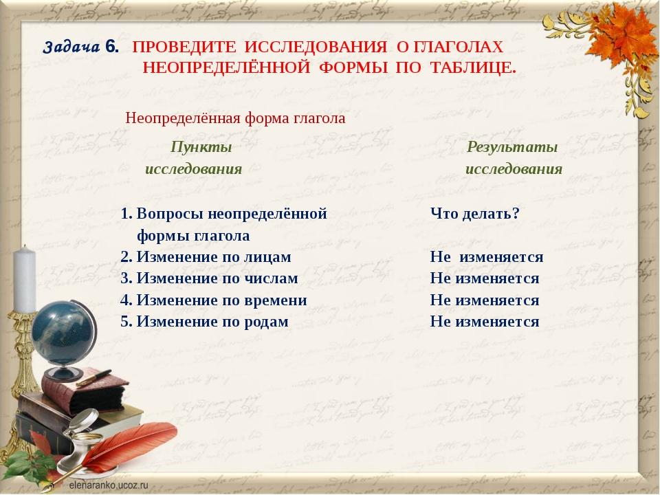Задача 6. ПРОВЕДИТЕ ИССЛЕДОВАНИЯ О ГЛАГОЛАХ НЕОПРЕДЕЛЁННОЙ ФОРМЫ ПО ТАБЛИЦЕ....