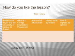 How do you like the lesson? Now I know Mark by plus+ or minus - What I need t