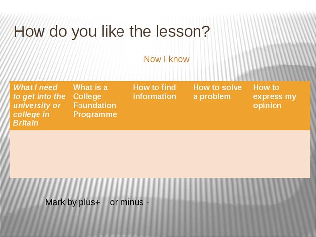How do you like the lesson? Now I know Mark by plus+ or minus - What I need t...