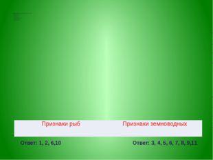 Задание 5. Впишите в таблицу перечисленные ниже признаки: 1. обтекаемая фор