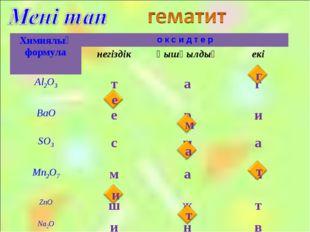 Химиялық формулао к с и д т е р негіздікқышқылдықекі Al2O3 таг BaO е