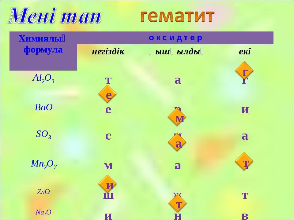 Химиялық формулао к с и д т е р негіздікқышқылдықекі Al2O3 таг BaO е...