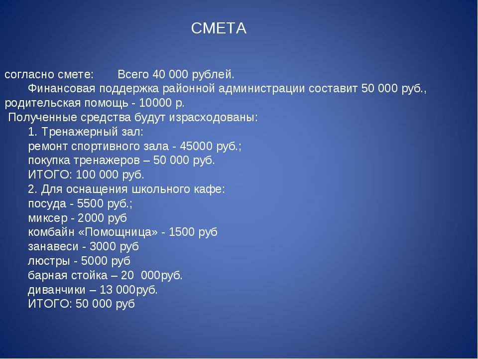 согласно смете:   Всего 40 000 рублей.    Финансовая поддержк...