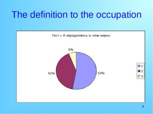 * The definition to the occupation