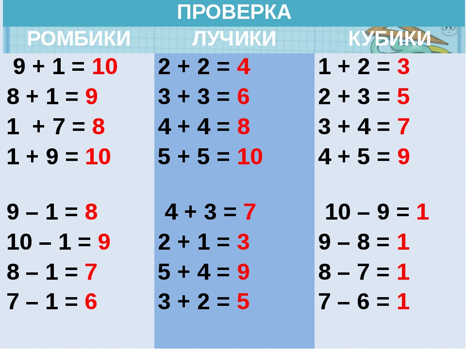 ПРОВЕРКА РОМБИКИ ЛУЧИКИ КУБИКИ 9 + 1 =10 8 + 1 =9 1 + 7 =8 1 + 9 =10 2 + 2=4...
