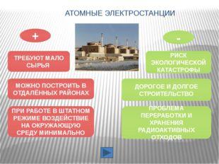Источники информации http://rus.ruvr.ru/data/891/845/1234/electrostanciya.jpg