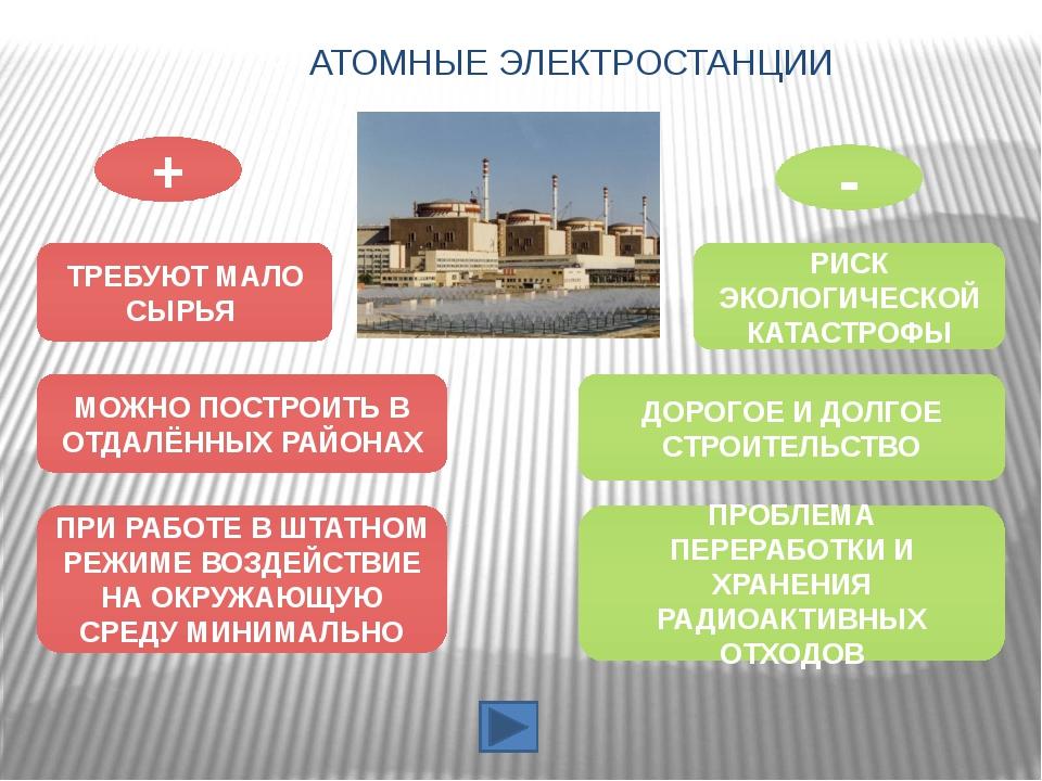 Источники информации http://rus.ruvr.ru/data/891/845/1234/electrostanciya.jpg...